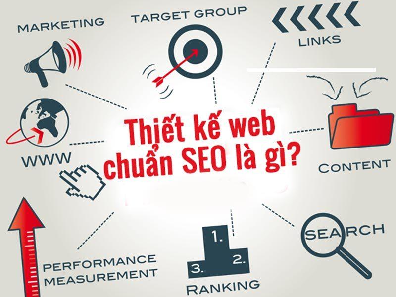4 lỗi cần tránh khi thiết kế website chuẩn SEO