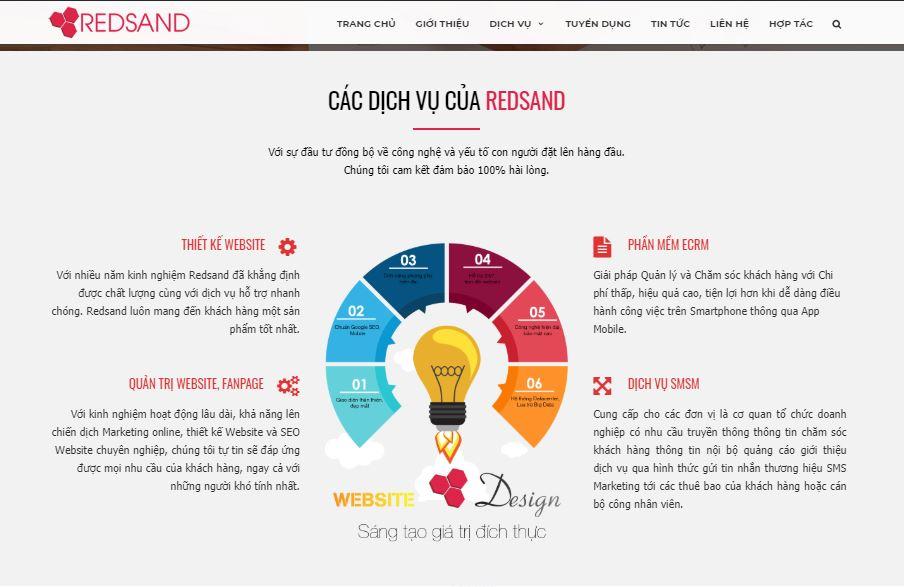 Làm mới thiết kế website