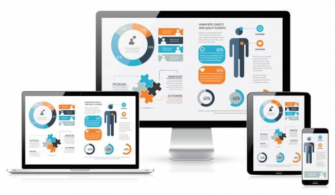 Thiết kế website chuẩn Mobile